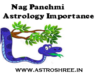 astrology by astrologer for nagpanchmi of this year