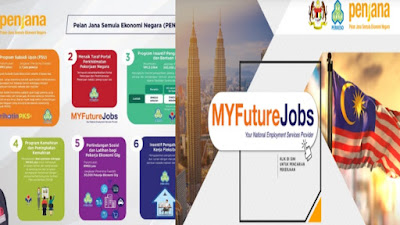 Cara Daftar MYFutureJobs PERKESO 2020 Online (Semakan Status)