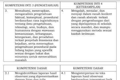 Pemetaan KI KD B. Indonesia Kelas 10, 11, 12 SMA/MA K-13  Revisi 2018
