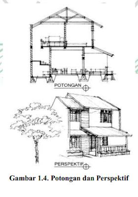 potongan dan perpektif dari rumah