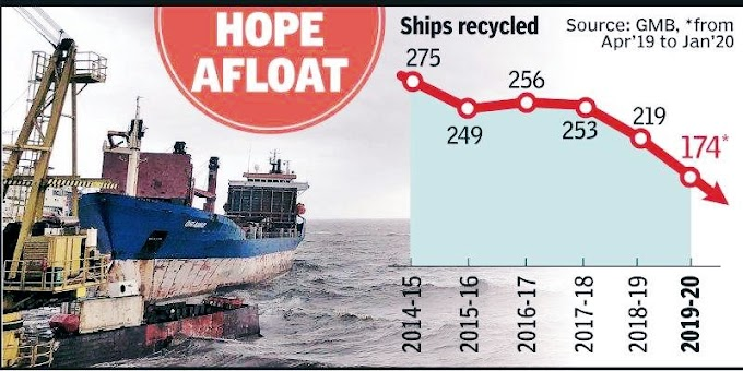 Gujarat: Green Alang set to beckon more ships for recycling