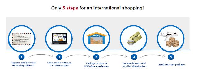 Provato per voi e noi   : Usgobuy: Free shipping to India