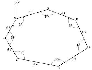 koreksi dalam perhitungan polygon