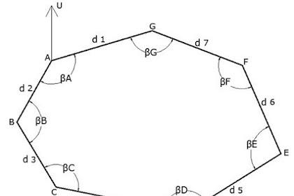 Koreksi perhitungan polygon