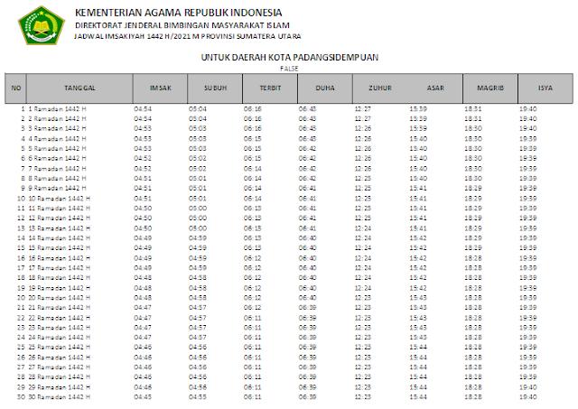 Jadwal Imsakiyah Ramadhan 1442 H Kota Padangsidempuan, Sumatera Utara