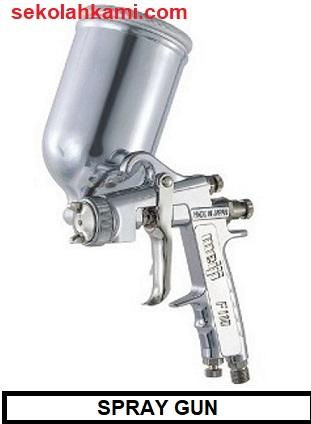 Jenis Jenis Power Tools : jenis, power, tools, Mengenal, Macam, Power, Tools, Fungsinya, Sekolah