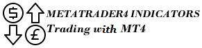 https://www.metatrader4indicators.com/