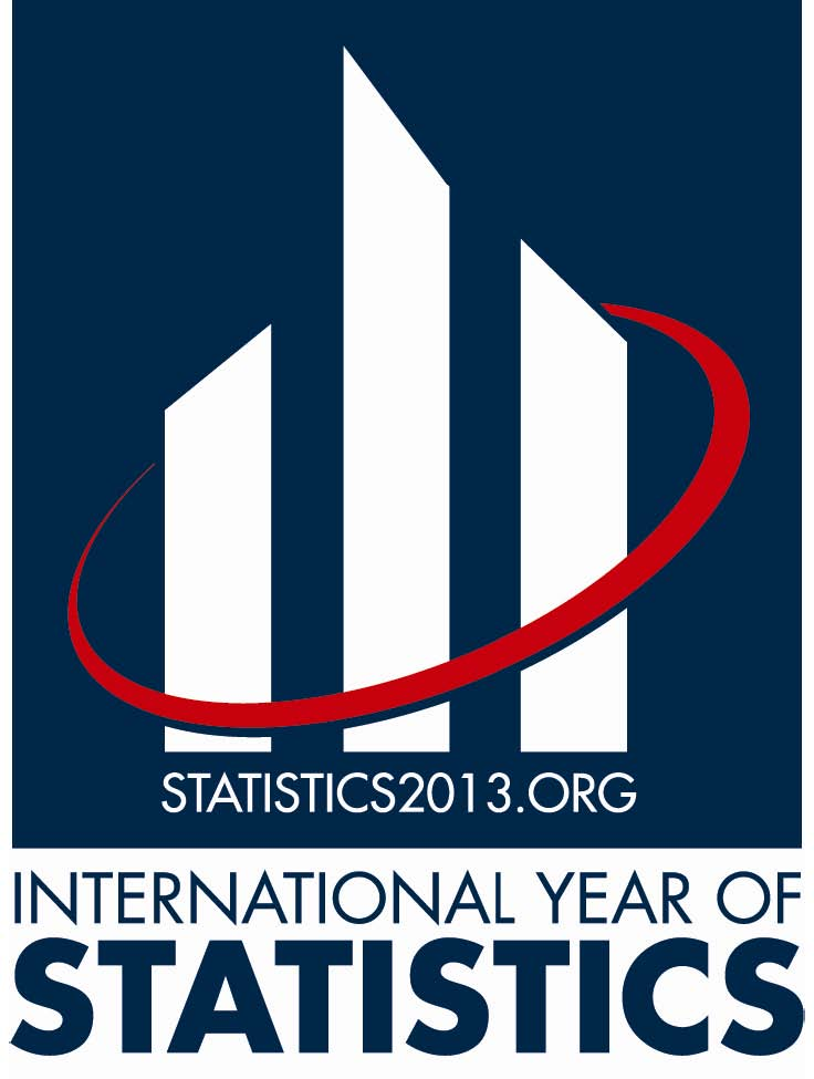 Statitics2013 Internacional Year Statistics 2013