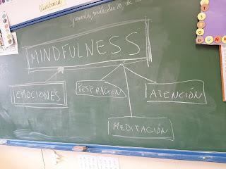 Iniciación a Mindfulness