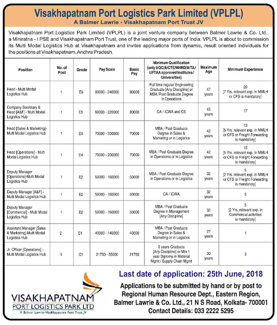 VPLPL-job-vacancy-2018