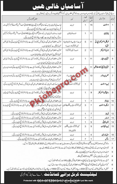 New Pak Army Civilian Jobs 2021