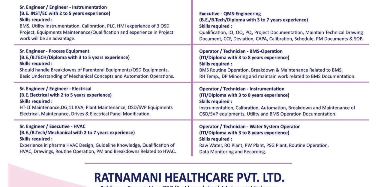 Ratnamani Healthcare Pvt Ltd Recruitment 2021: ITI/ Diploma/ BE/ B.Tech Experience Holders at Mehsana, Gujarat Plant