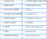 प्रधानमंत्री ग्रामीण आवास योजना 2020 आवेदन कैसे करे | Apply PMAY Gramin 2020