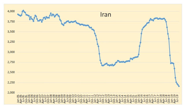 Report From Iran: The Country Moves Onward thumbnail