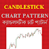 Download Candle Stick Chart Pattern PDF Book in Bengali