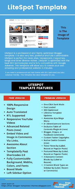 Litespot-blogger-template-infographic
