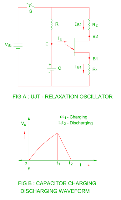 ujt relaxation oscillator circuit