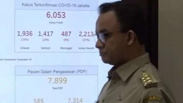 Mohon Maaf Jakarta Tak Terima Pendatang Pascalebaran