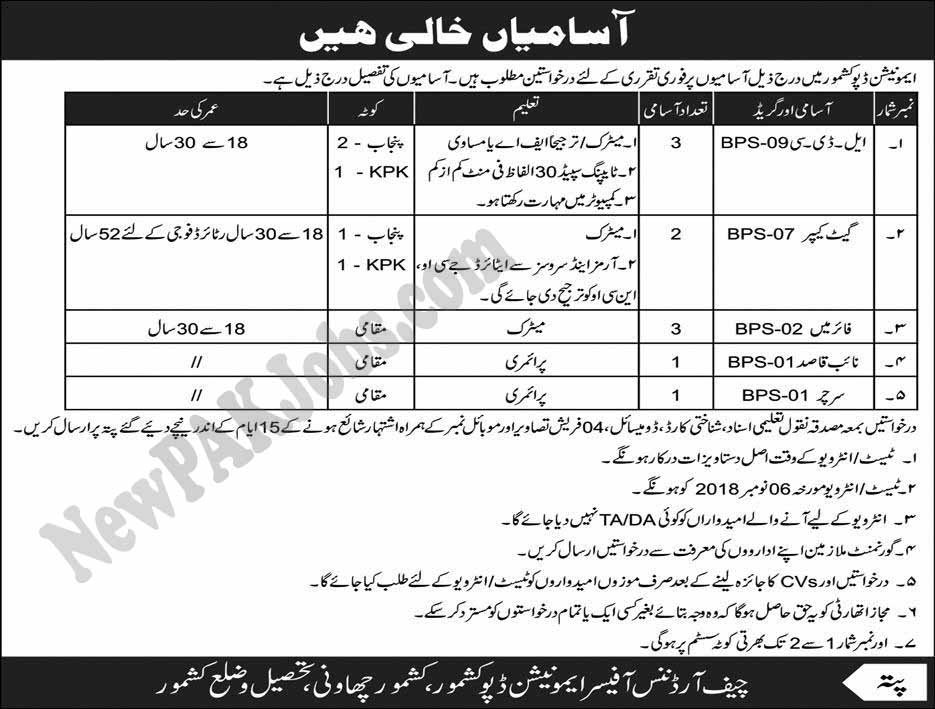 Matric and Primary level Govt Jobs in Pak Army kashmore
