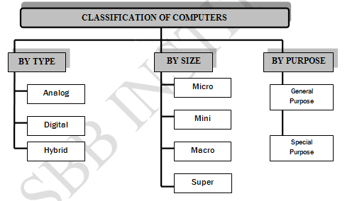 technical and tactical classification of games and 01022014  over 30 years ago the original teaching games for understanding  a test of the games classification  of technical and tactical models of.