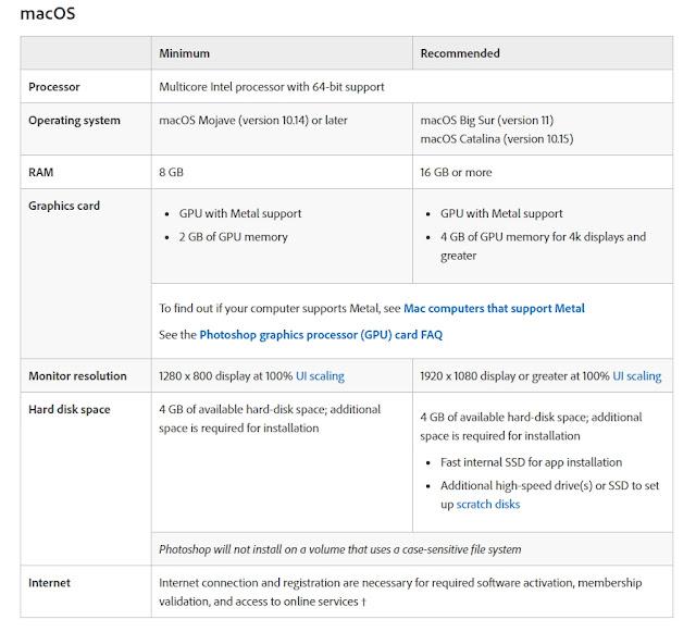 Rekomendasi Spesifikasi Laptop Untuk Desain Grafis dan Video Editing Tahun 2021