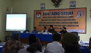 Daftar Pemilih Sementara Pilkada Magetan Dan Pilgub Jatim 2018 Turun 5 Persen
