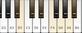 Neapolitan scale on key A# or B flat