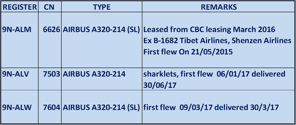 HIMALAYA AIRLINES 2017 | UTOPIA AIRPORT