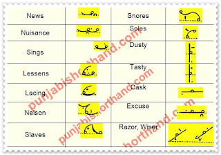 pitman-book-shorthand-exercise-23-1