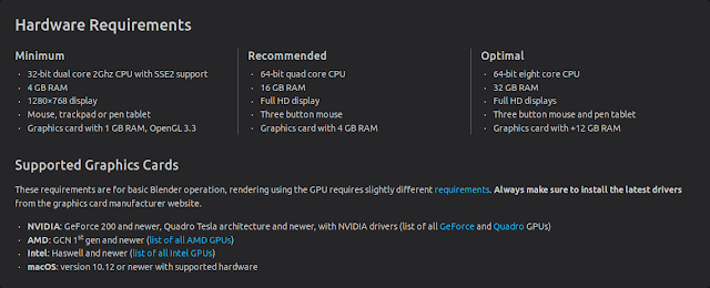 Blender 2.8 Hardware Requirements