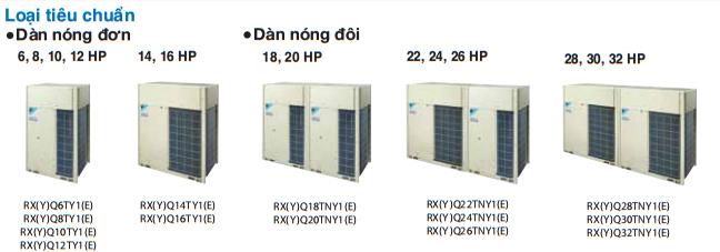 Giàn nóng điều hòa trung tâm Daikin loại tiêu chuẩn công suất nhỏ