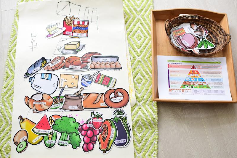 Teaching Food Pyramid to Preschoolers and Kindergartens