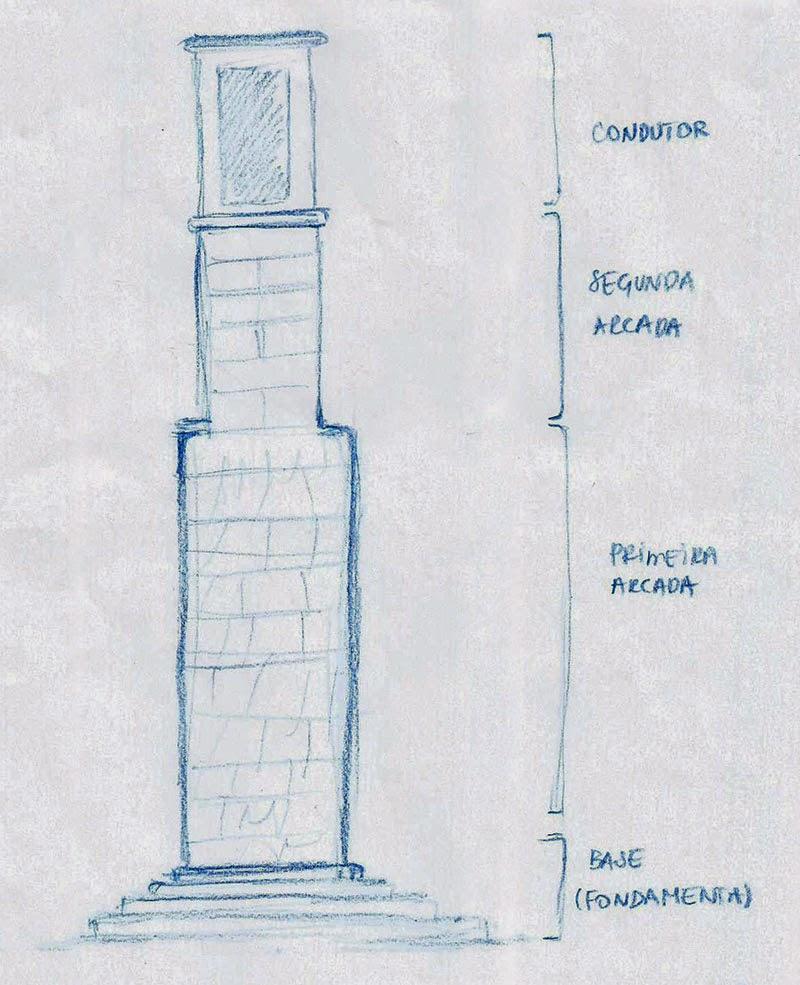 Desenho para explicar onde passa a água num aqueduto romano, passeios com guia em português
