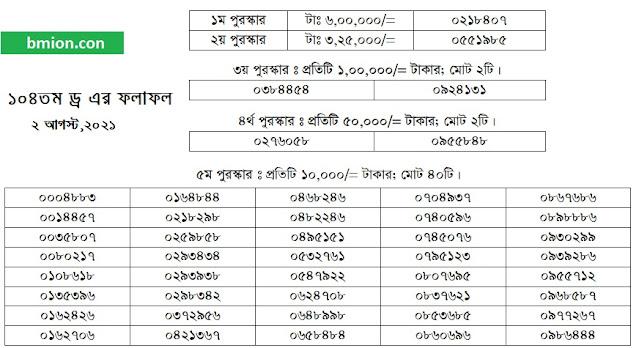 104th-100Taka-Prize-Bond-Draw-Result-Bangladesh-1-Aug-2021
