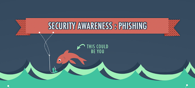 How-To-Avoid-Becoming-A-Phishing-Victim #infographic