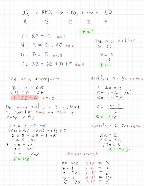 I2 + HNO3 → HI03 + NO + H2O