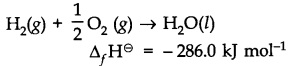 Thermochemical Equation in hindi