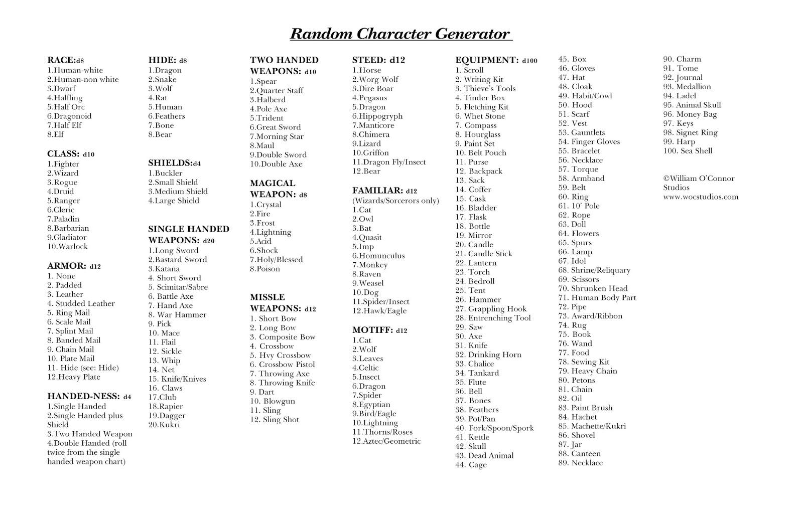 Personality Generator