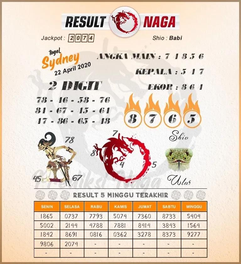 Prediksi Togel Sidney Rabu 22 April 2020 - Result Naga Sidney