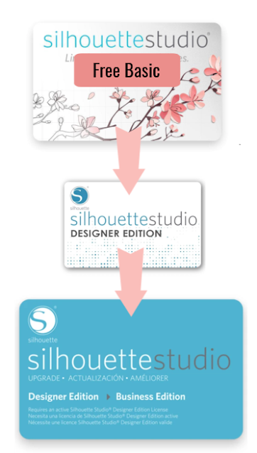 silhouette studio, business edition, designer edition, designer edition plus, license keys