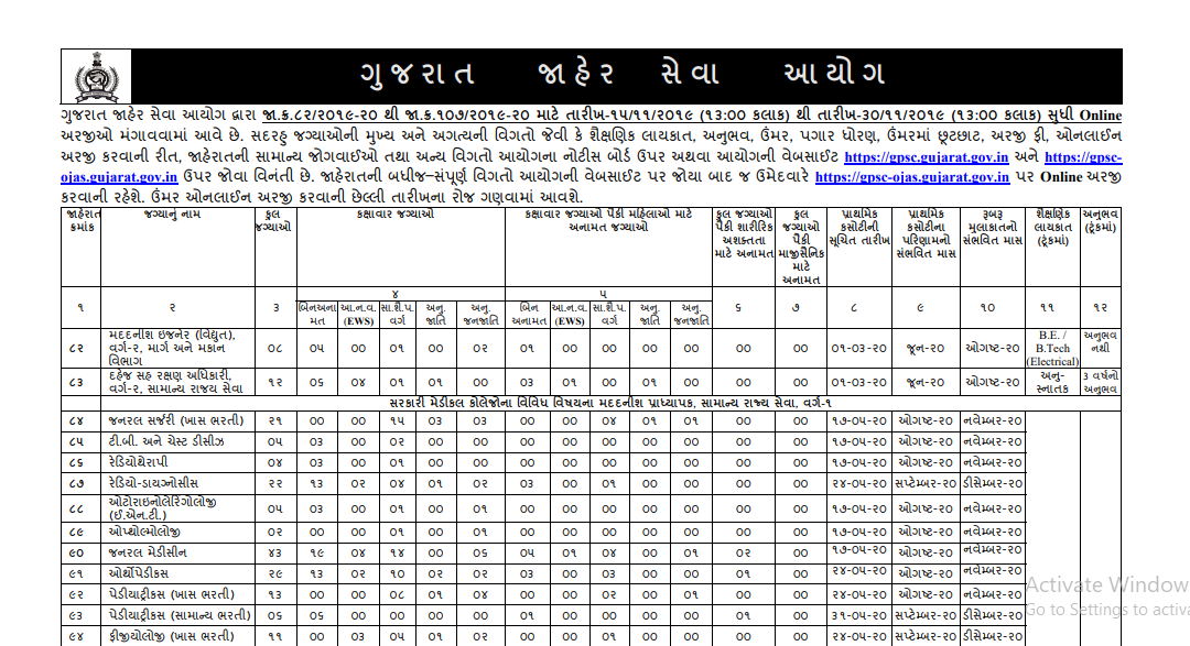 GPSC Recruitment for 293 Assistant Engineer, Dowry Prohibition Officer cum Protection Officer & Assistant Professor Posts 2019 (GPSC OJAS)