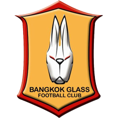 Recent Complete List of Bangkok Glass Thailand Roster 2017-2018 Players Name Jersey Shirt Numbers Squad 2018/2019/2020