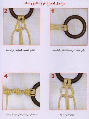 تعريف مكرامي شرح وطريقة وكيفية عمل مكرامي للمبتدئين الشرح بالصور جديد 2ba30tn5eltwgecob0a.