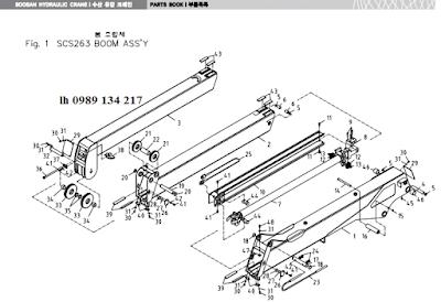 Đốt cần và xy lanh ra vào cần của cẩu Soosan 2 tấn SCS263