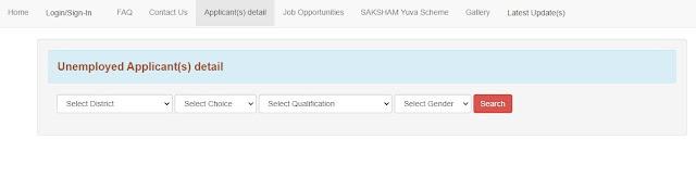 Unemployed Applicants details