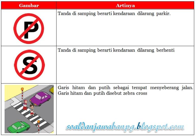 Kunci Jawaban Buku Tematik Kelas 3 Tema 8 Subtema 3 Halaman 114