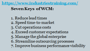 7 steps to world class manufacturing