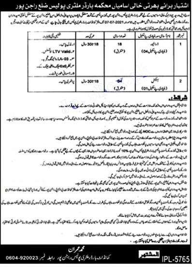 Latest Jobs in Border Military Police BMP  2021