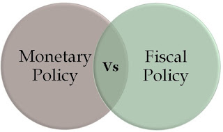 Momentjs Docs Difference Between Fiscal Policy And Monetary Policy
