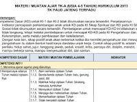 Materi / Muatan Pembelajaran TK-A Kurikulum 2013 PAUD